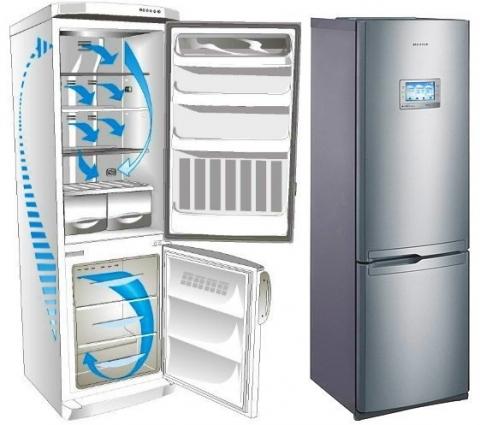 Отличия двукомрессорных холодильников от однокомпрессорных